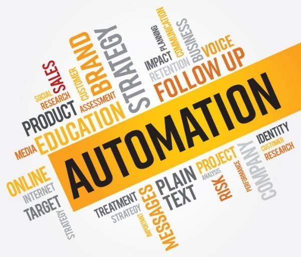 Automation Word Collage
